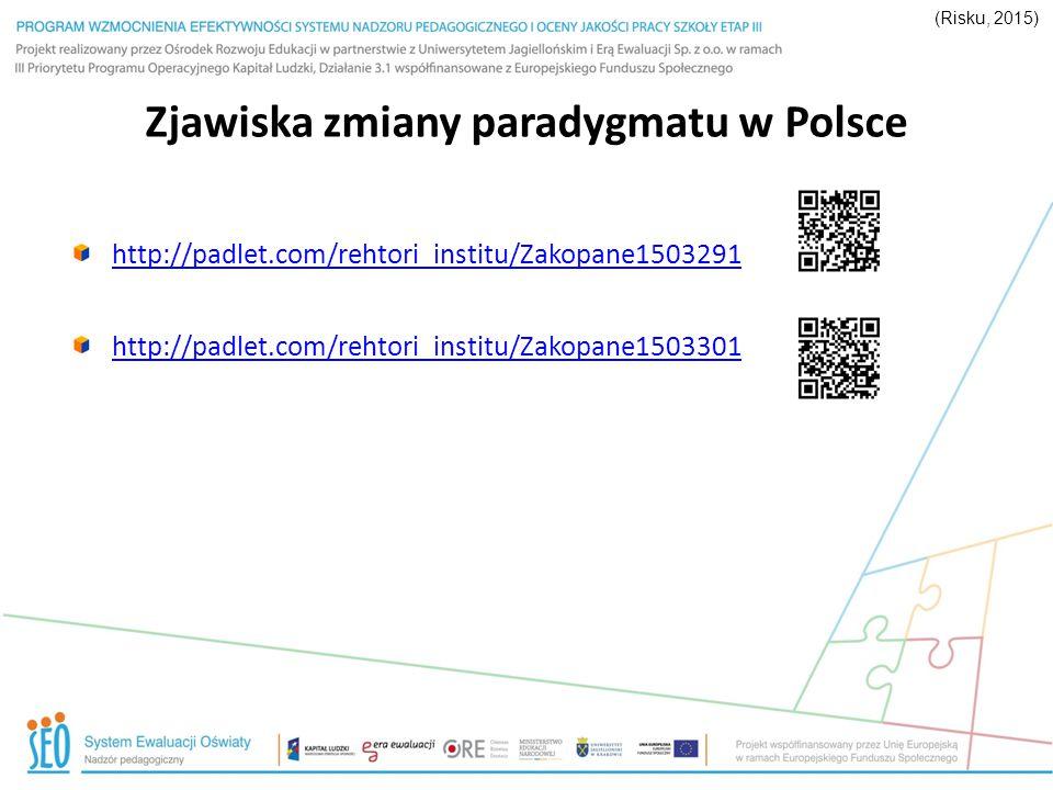 Zjawiska zmiany paradygmatu w Polsce http://padlet.com/rehtori_institu/Zakopane1503291 http://padlet.com/rehtori_institu/Zakopane1503301 (Risku, 2015)