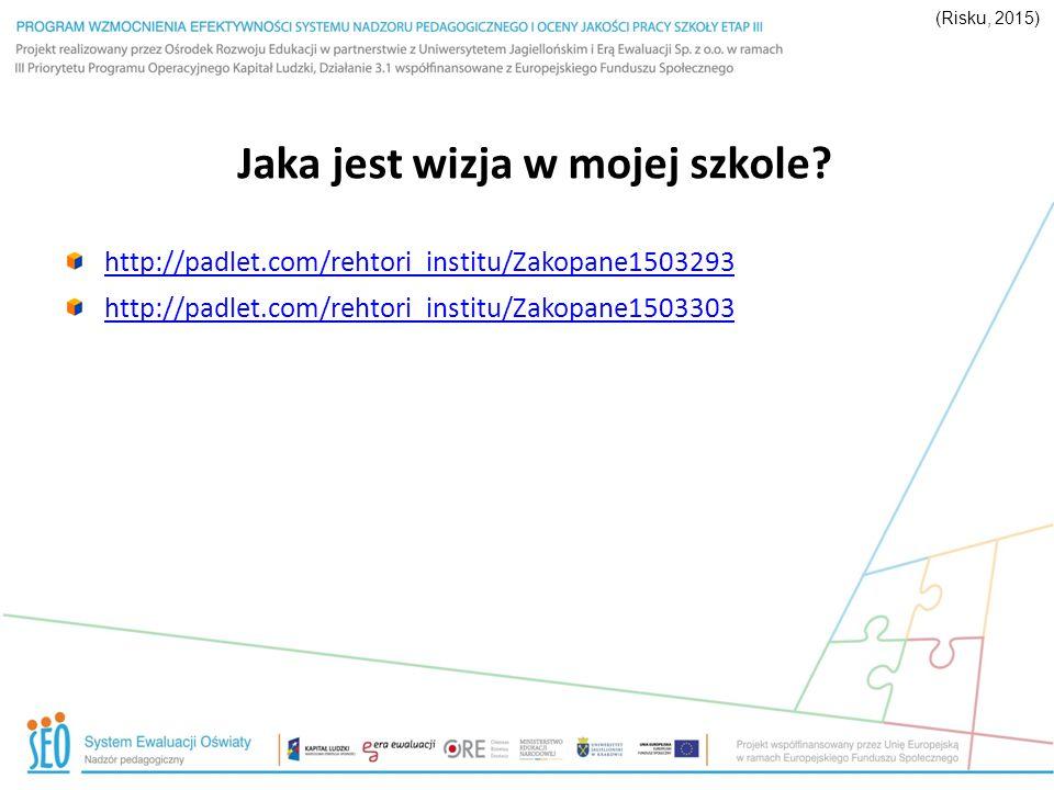 Jaka jest wizja w mojej szkole? http://padlet.com/rehtori_institu/Zakopane1503293 http://padlet.com/rehtori_institu/Zakopane1503303 (Risku, 2015)