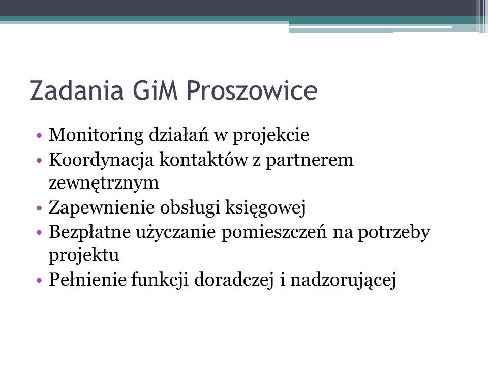 Zadania GiM Proszowice Monitoring działań w projekcie Koordynacja kontaktów z partnerem zewnętrznym Zapewnienie obsługi księgowej Bezpłatne użyczanie