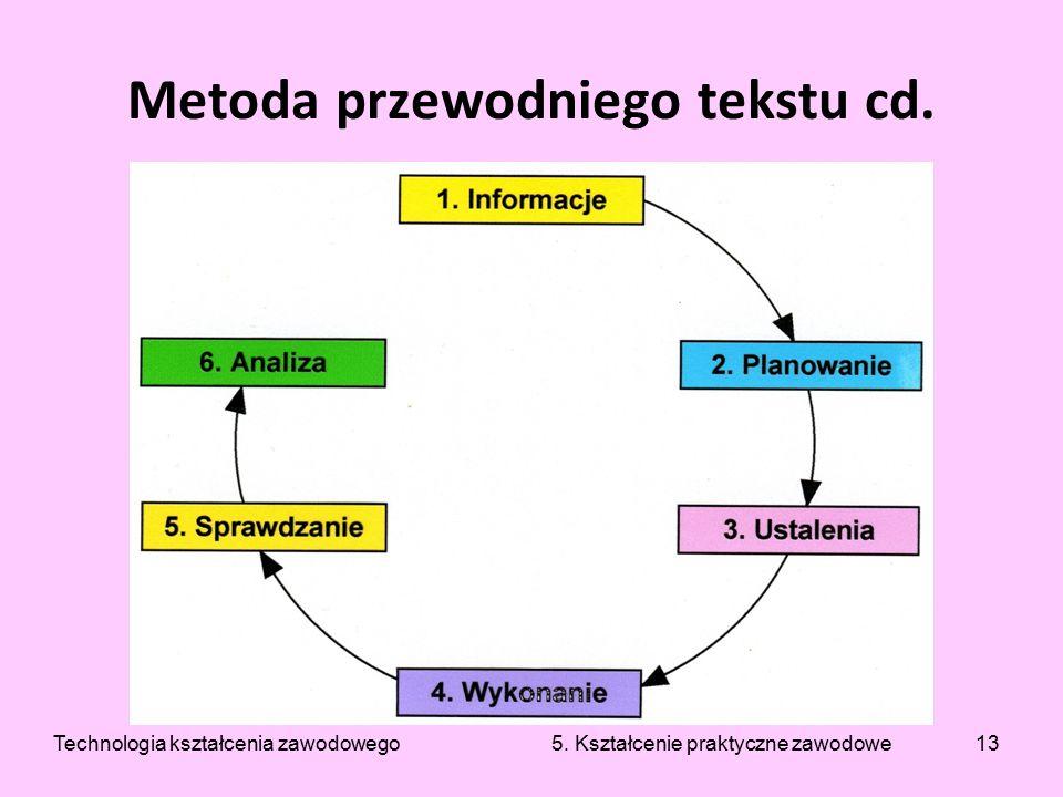 13 Metoda przewodniego tekstu cd. Technologia kształcenia zawodowego 5. Kształcenie praktyczne zawodowe