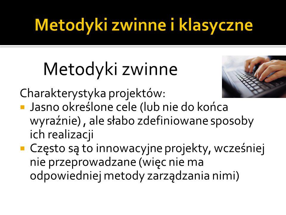 Podział Sprintu:  Spotkanie planujące sprint, cz.