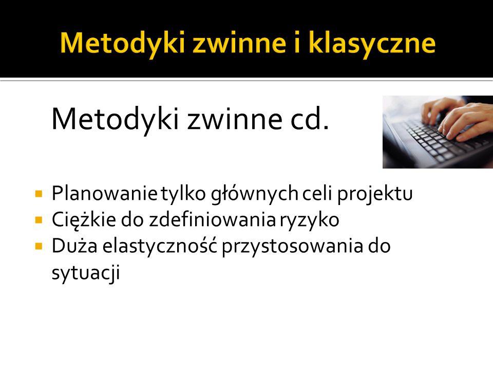  Spotkanie planujące sprint, cz.