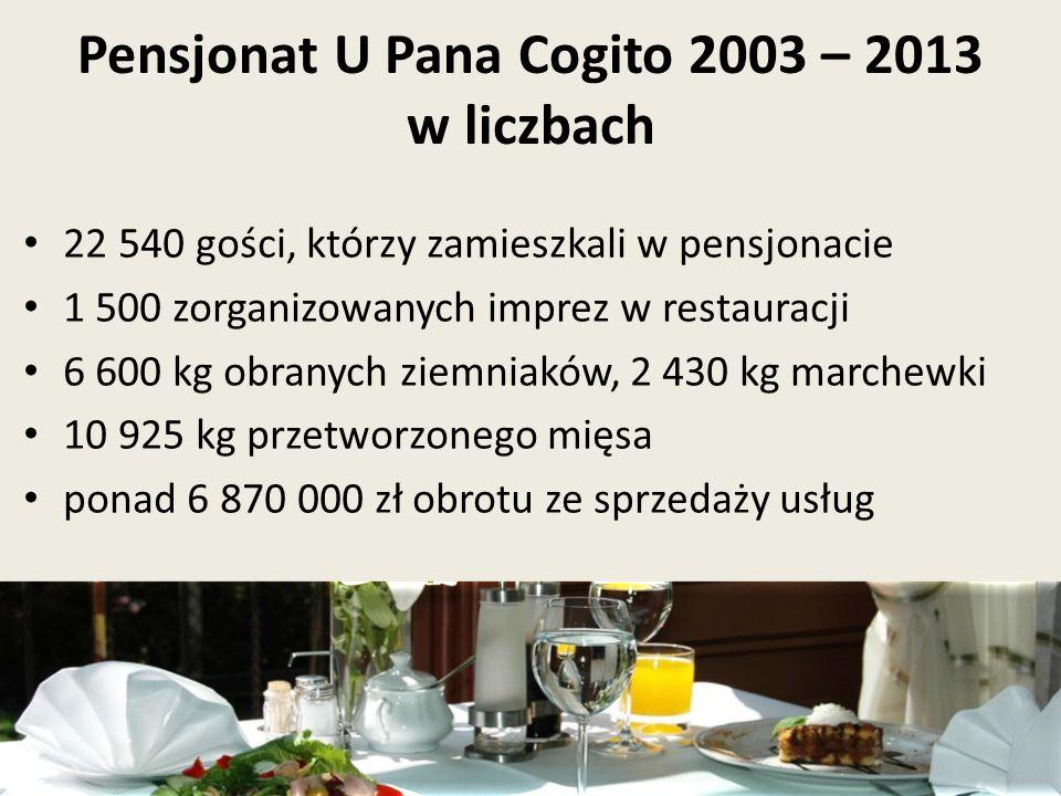 Pensjonat U Pana Cogito 2003 – 2013 w liczbach 22 540 gości, którzy zamieszkali w pensjonacie 1 500 zorganizowanych imprez w restauracji 6 600 kg obranych ziemniaków, 2 430 kg marchewki 10 925 kg przetworzonego mięsa ponad 6 870 000 zł obrotu ze sprzedaży usług