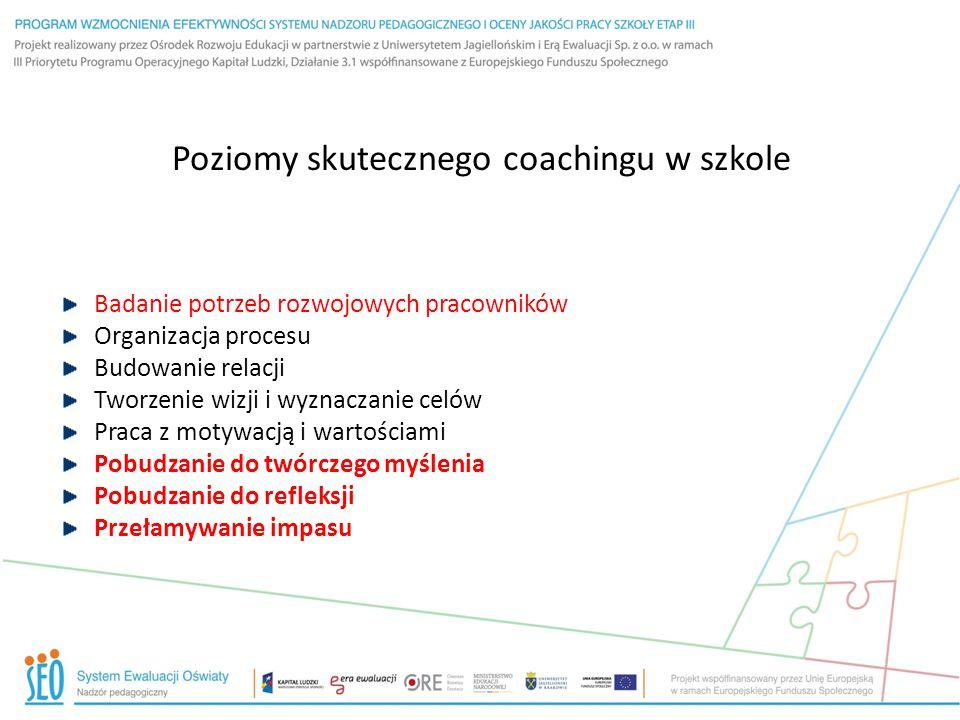 Poziomy skutecznego coachingu w szkole Badanie potrzeb rozwojowych pracowników Organizacja procesu Budowanie relacji Tworzenie wizji i wyznaczanie celów Praca z motywacją i wartościami Pobudzanie do twórczego myślenia Pobudzanie do refleksji Przełamywanie impasu