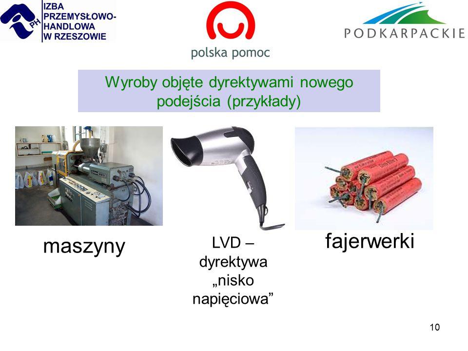 """10 Wyroby objęte dyrektywami nowego podejścia (przykłady) maszyny fajerwerki LVD – dyrektywa """"nisko napięciowa"""