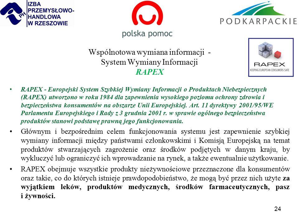 24 Wspólnotowa wymiana informacji - System Wymiany Informacji RAPEX RAPEX - Europejski System Szybkiej Wymiany Informacji o Produktach Niebezpiecznych (RAPEX) utworzono w roku 1984 dla zapewnienia wysokiego poziomu ochrony zdrowia i bezpieczeństwa konsumentów na obszarze Unii Europejskiej.