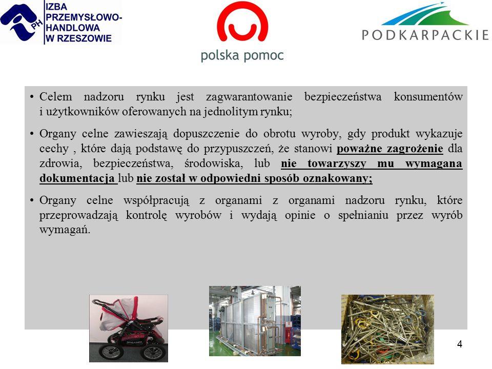 25 http://ec.europa.eu/consumers/dyna/rapex/create_rapex_search.cfm