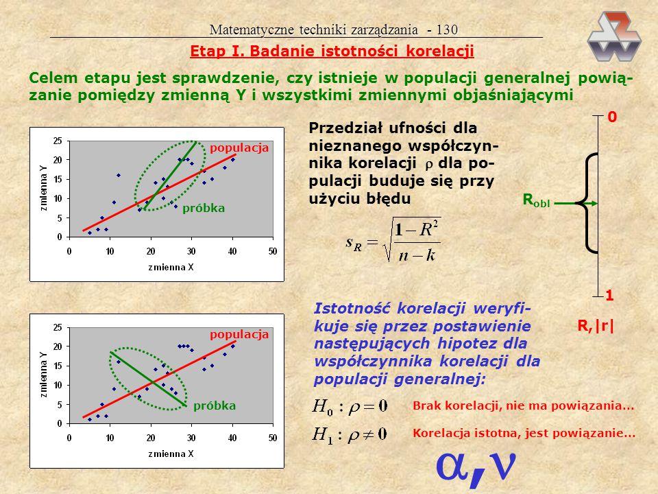  Matematyczne techniki zarządzania - 129 ETAP 5. WERYFIKACJA MODELU Cele:1. opis rzeczywistości (populacji generalnej) 2. dokładna (ostateczna) selek
