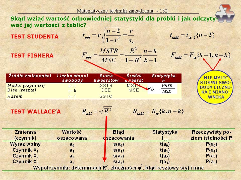 Matematyczne techniki zarządzania - 131 Hipotezy te można weryfikować trzema równoważnymi testami: testem t Studenta (tylko dla regresji dwu zmiennych