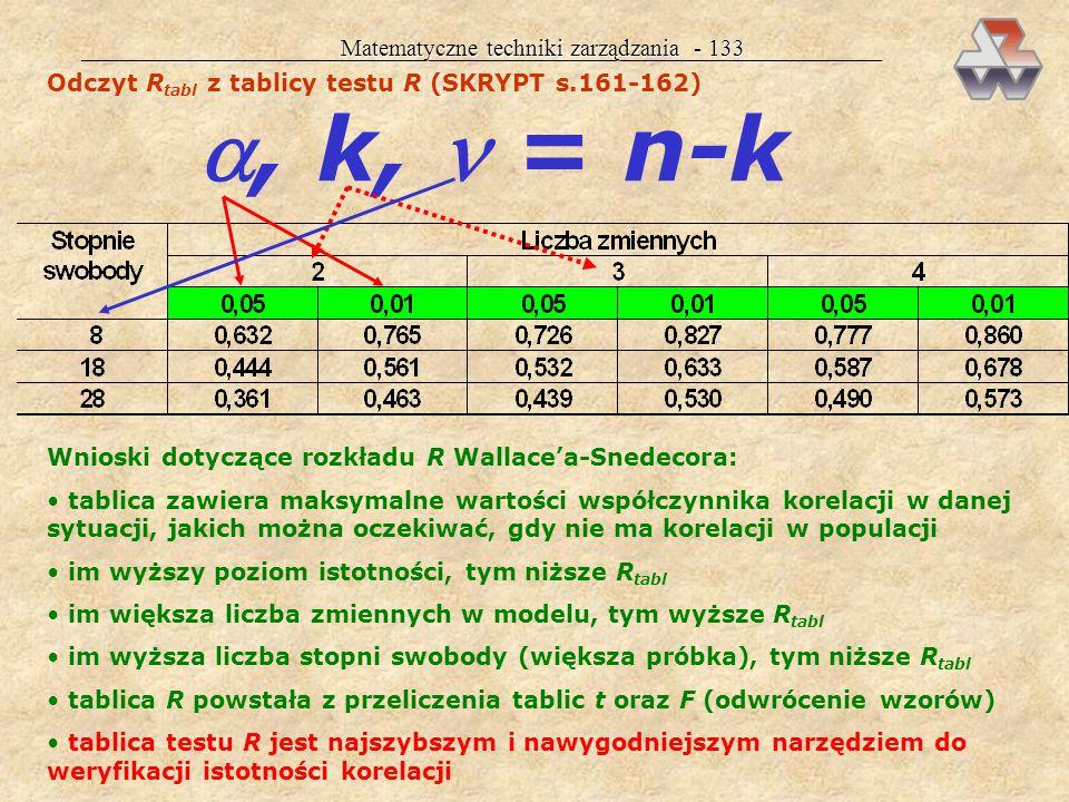 Matematyczne techniki zarządzania - 132 Skąd wziąć wartość odpowiedniej statystyki dla próbki i jak odczyty- wać jej wartości z tablic? TEST STUDENTA