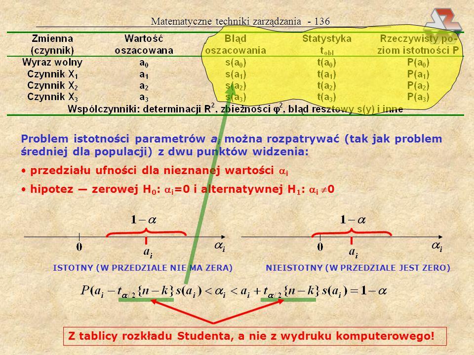Matematyczne techniki zarządzania - 135 Etap II. Badanie wyrazistości modelu Wyrazistość modelu dana jest wzorem Współczynnik W obl <30%, w przeciwnym