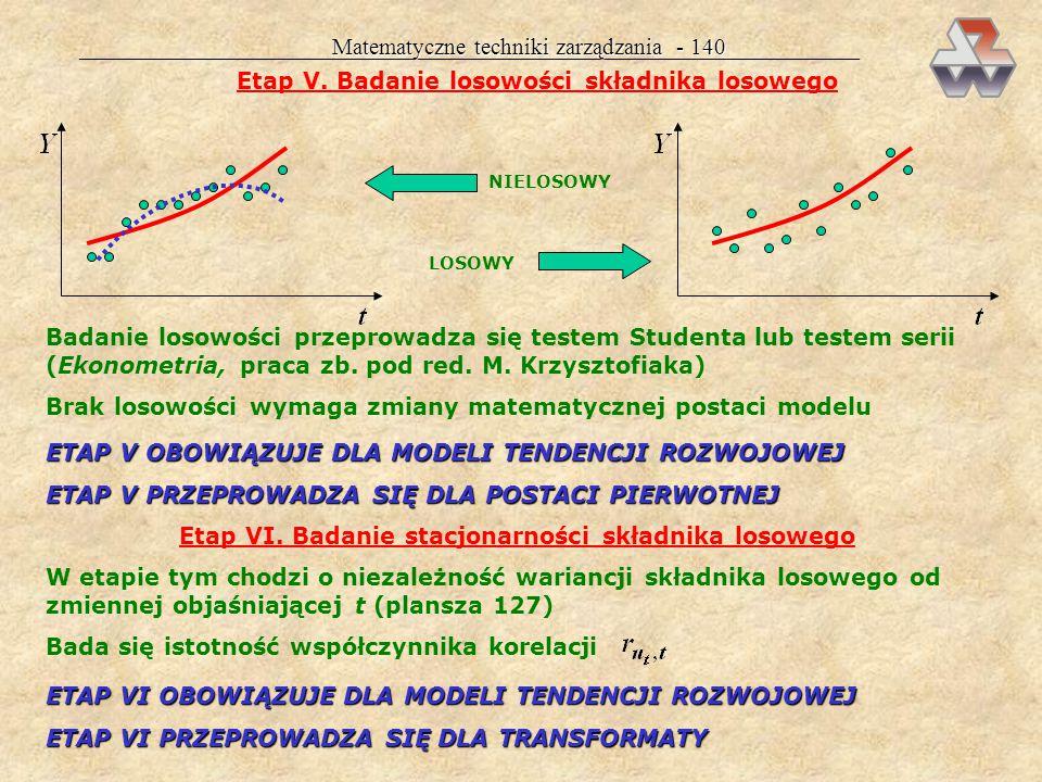 Matematyczne techniki zarządzania - 139 Praktyczne znaczenie istotności współczynnika regresji a i KRZYWE NEYMANA — PLANSZE 106-107 WSPÓŁCZ. ISTOTNY W