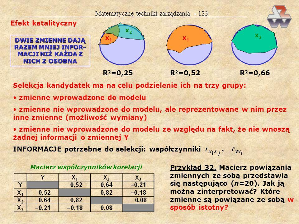 Matematyczne techniki zarządzania - 122 ETAP 3. SELEKCJA ZMIENNYCH OBJAŚNIAJĄCYCH KAŻDĄ ZMIENNĄ X WYTYPOWANĄ W ETAPIE 1a TRAKTUJEMY JAKO KANDYDATKĘ NA