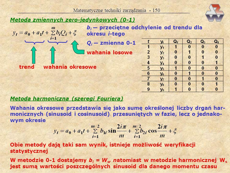 Matematyczne techniki zarządzania - 149 Wyznaczanie wahań okresowych: dobowych, tygodniowych, miesięcznych, kwartalnych, rocznych, wieloletnich Trzy m