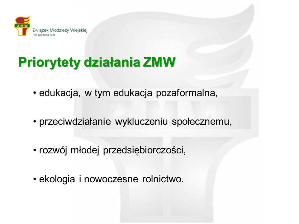 Priorytety działania ZMW edukacja, w tym edukacja pozaformalna, przeciwdziałanie wykluczeniu społecznemu, rozwój młodej przedsiębiorczości, ekologia i nowoczesne rolnictwo.