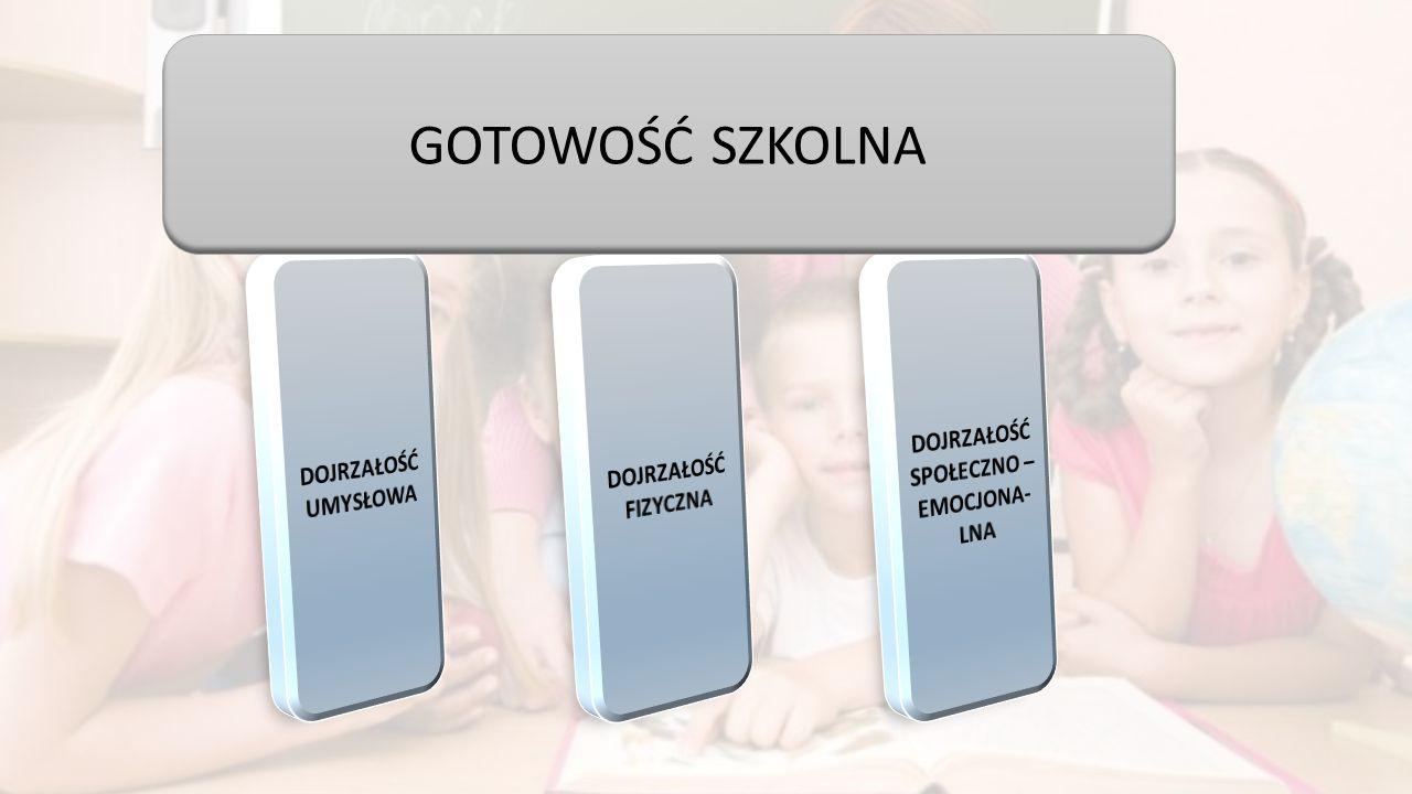 SFERY DOJRZA Ł O Ś CI SZKOLNEJ Rozwój intelektualny Za dziecko umysłowo dojrzałe do nauki według B.