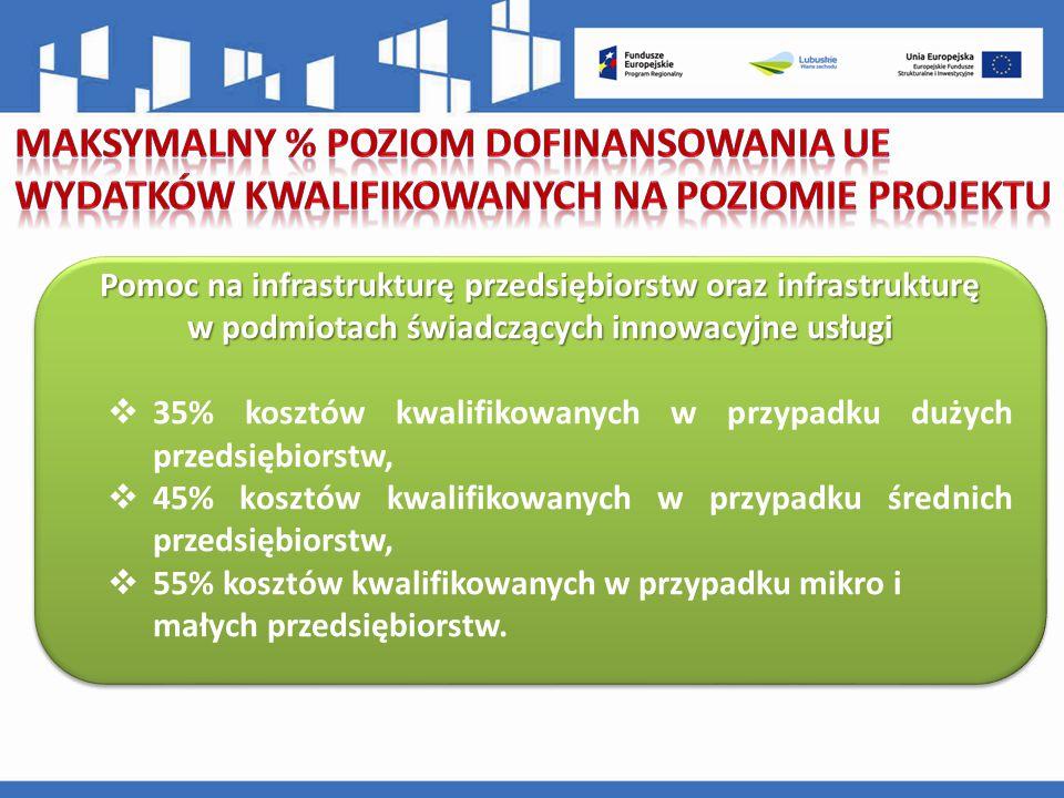 Pomoc na infrastrukturę przedsiębiorstw oraz infrastrukturę w podmiotach świadczących innowacyjne usługi  35% kosztów kwalifikowanych w przypadku dużych przedsiębiorstw,  45% kosztów kwalifikowanych w przypadku średnich przedsiębiorstw,  55% kosztów kwalifikowanych w przypadku mikro i małych przedsiębiorstw.