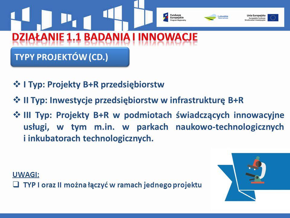 TYPY PROJEKTÓW (CD.)  I Typ: Projekty B+R przedsiębiorstw  II Typ: Inwestycje przedsiębiorstw w infrastrukturę B+R  III Typ: Projekty B+R w podmiotach świadczących innowacyjne usługi, w tym m.in.