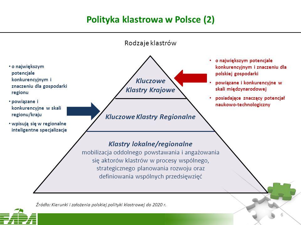 Polityka klastrowa w Polsce (2) Rodzaje klastrów Kluczowe Klastry Krajowe Kluczowe Klastry Regionalne Klastry lokalne/regionalne mobilizacja oddolnego