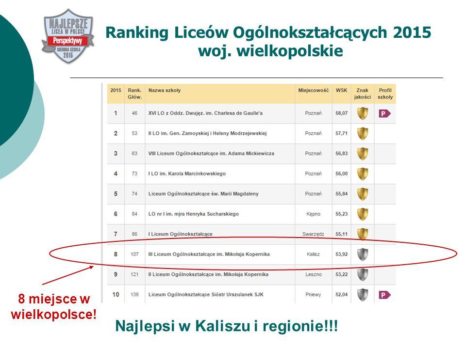 Ranking Liceów Ogólnokształcących 2015 woj. wielkopolskie Najlepsi w Kaliszu i regionie!!.
