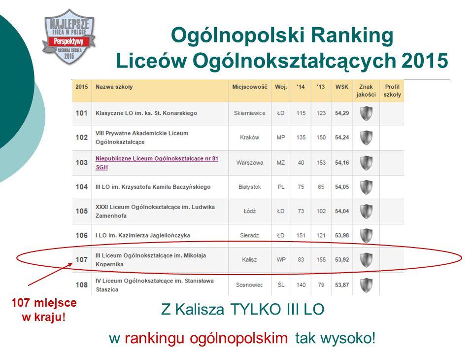 Ogólnopolski Ranking Liceów Ogólnokształcących 2015 Z Kalisza TYLKO III LO w rankingu ogólnopolskim tak wysoko.