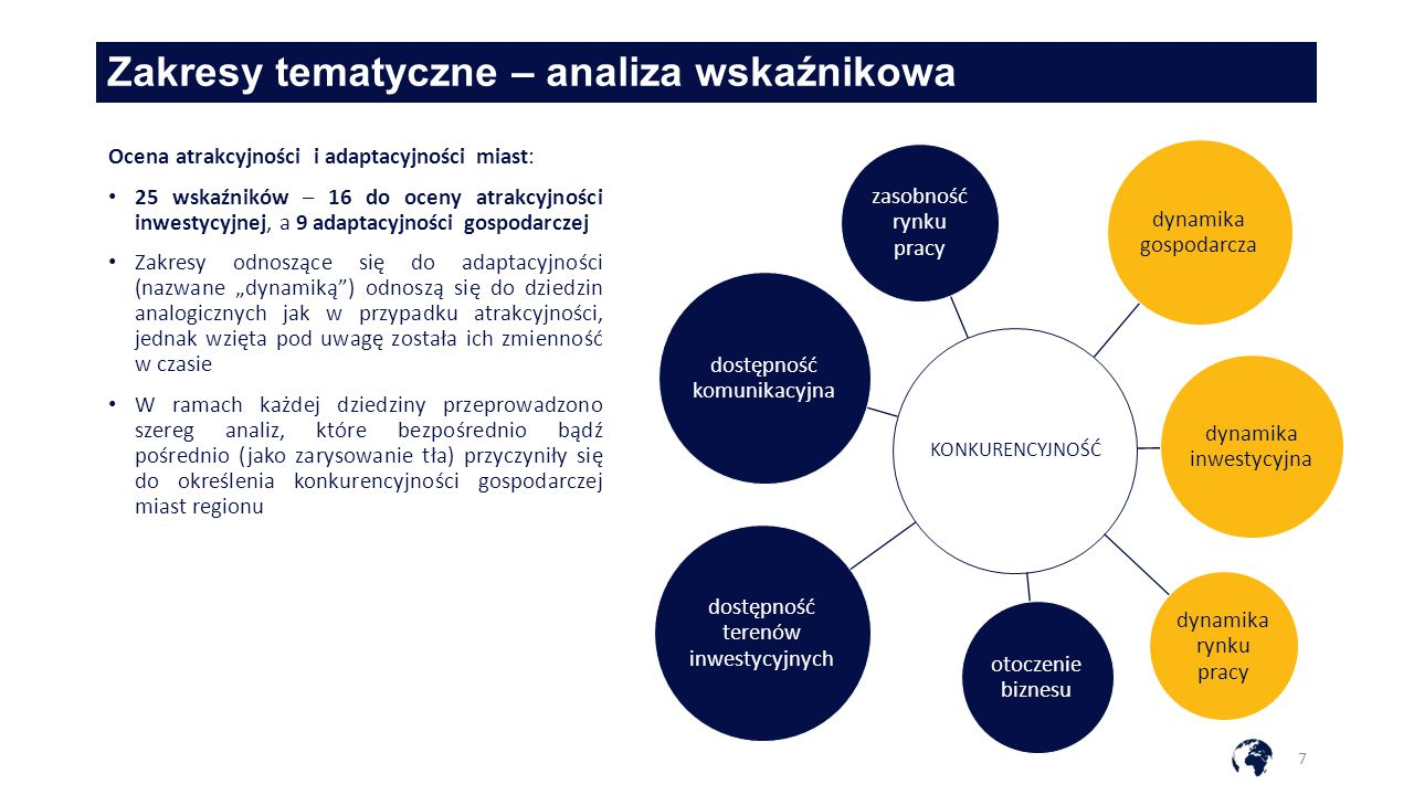 """Zakresy tematyczne – analiza wskaźnikowa 7 KONKURENCYJNOŚĆ dynamika gospodarcza dynamika inwestycyjna dynamika rynku pracy otoczenie biznesu dostępność terenów inwestycyjnych dostępność komunikacyjna zasobność rynku pracy Ocena atrakcyjności i adaptacyjności miast: 25 wskaźników – 16 do oceny atrakcyjności inwestycyjnej, a 9 adaptacyjności gospodarczej Zakresy odnoszące się do adaptacyjności (nazwane """"dynamiką ) odnoszą się do dziedzin analogicznych jak w przypadku atrakcyjności, jednak wzięta pod uwagę została ich zmienność w czasie W ramach każdej dziedziny przeprowadzono szereg analiz, które bezpośrednio bądź pośrednio (jako zarysowanie tła) przyczyniły się do określenia konkurencyjności gospodarczej miast regionu"""