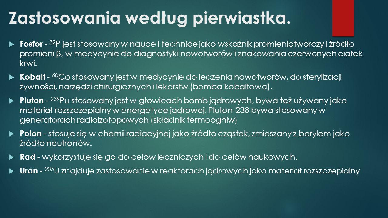 Zastosowanie cz.