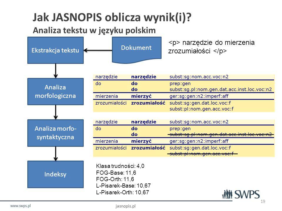 Jak JASNOPIS oblicza wynik(i).
