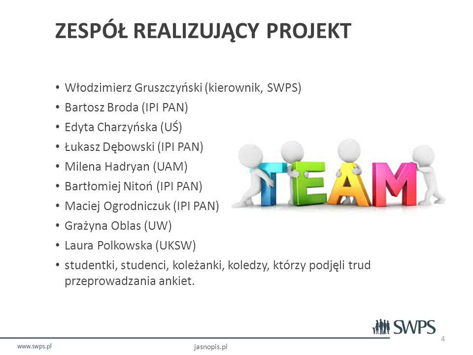 ZESPÓŁ REALIZUJĄCY PROJEKT Włodzimierz Gruszczyński (kierownik, SWPS) Bartosz Broda (IPI PAN) Edyta Charzyńska (UŚ) Łukasz Dębowski (IPI PAN) Milena Hadryan (UAM) Bartłomiej Nitoń (IPI PAN) Maciej Ogrodniczuk (IPI PAN) Grażyna Oblas (UW) Laura Polkowska (UKSW) studentki, studenci, koleżanki, koledzy, którzy podjęli trud przeprowadzania ankiet.