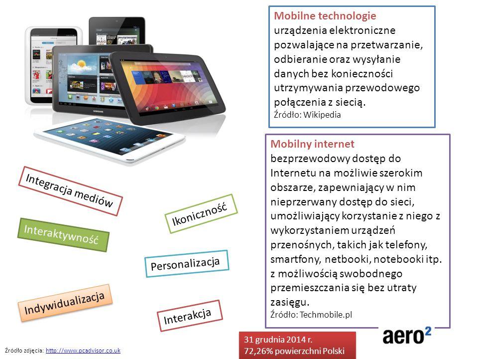 Mobilne technologie urządzenia elektroniczne pozwalające na przetwarzanie, odbieranie oraz wysyłanie danych bez konieczności utrzymywania przewodowego połączenia z siecią.