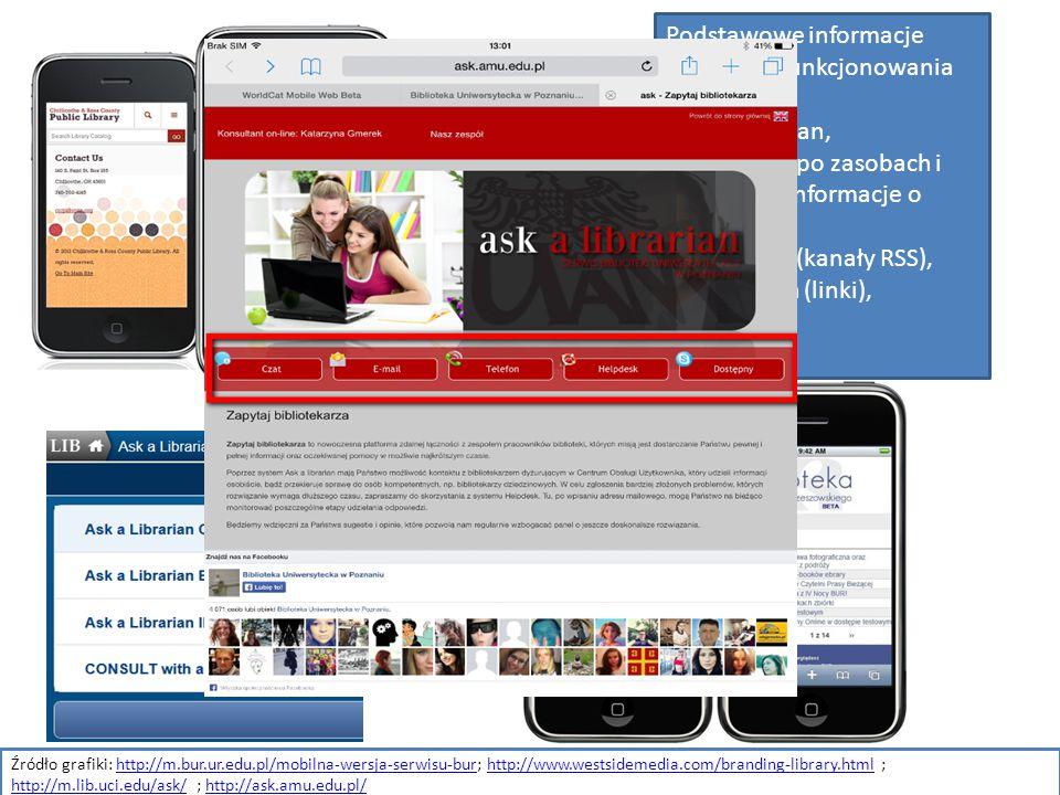 Podstawowe informacje dotyczące funkcjonowania instytucji, Ask a Librarian, Przewodnik po zasobach i bibliotece (informacje o usługach), Aktualności (kanały RSS), Bazy danych (linki), OPAC … Źródło grafiki: http://m.bur.ur.edu.pl/mobilna-wersja-serwisu-bur; http://www.westsidemedia.com/branding-library.html ;http://m.bur.ur.edu.pl/mobilna-wersja-serwisu-burhttp://www.westsidemedia.com/branding-library.html http://m.lib.uci.edu/ask/http://m.lib.uci.edu/ask/ ; http://ask.amu.edu.pl/http://ask.amu.edu.pl/
