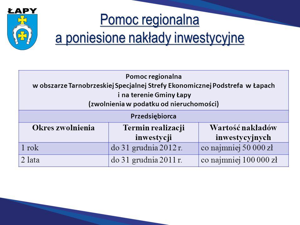 Pomoc regionalna a poniesione nakłady inwestycyjne Pomoc regionalna w obszarze Tarnobrzeskiej Specjalnej Strefy Ekonomicznej Podstrefa w Łapach i na t