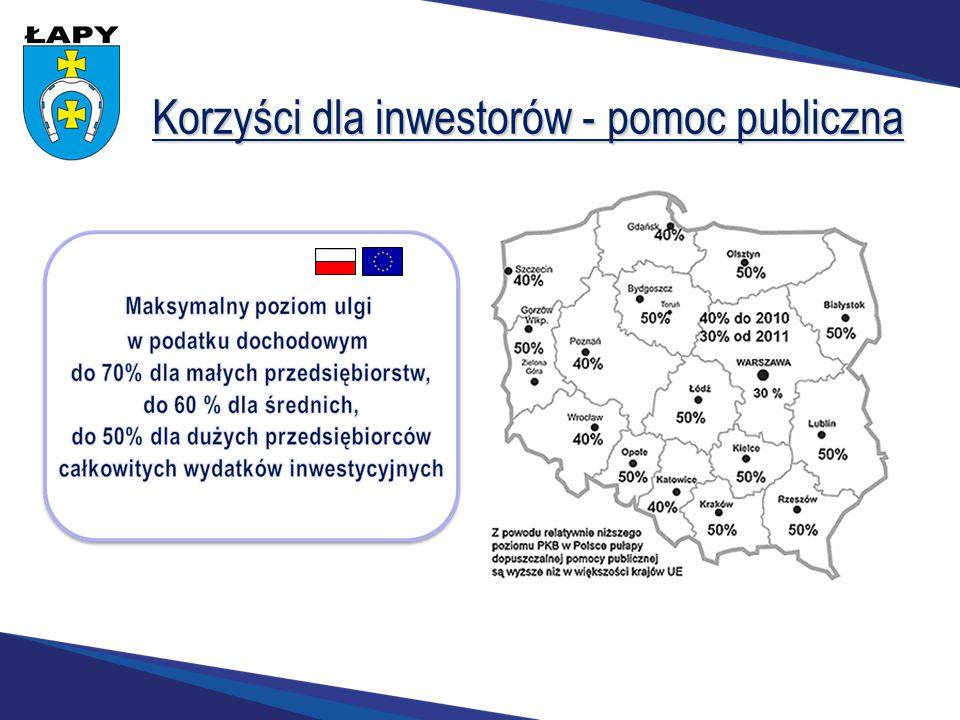 Korzyści dla inwestorów - pomoc publiczna