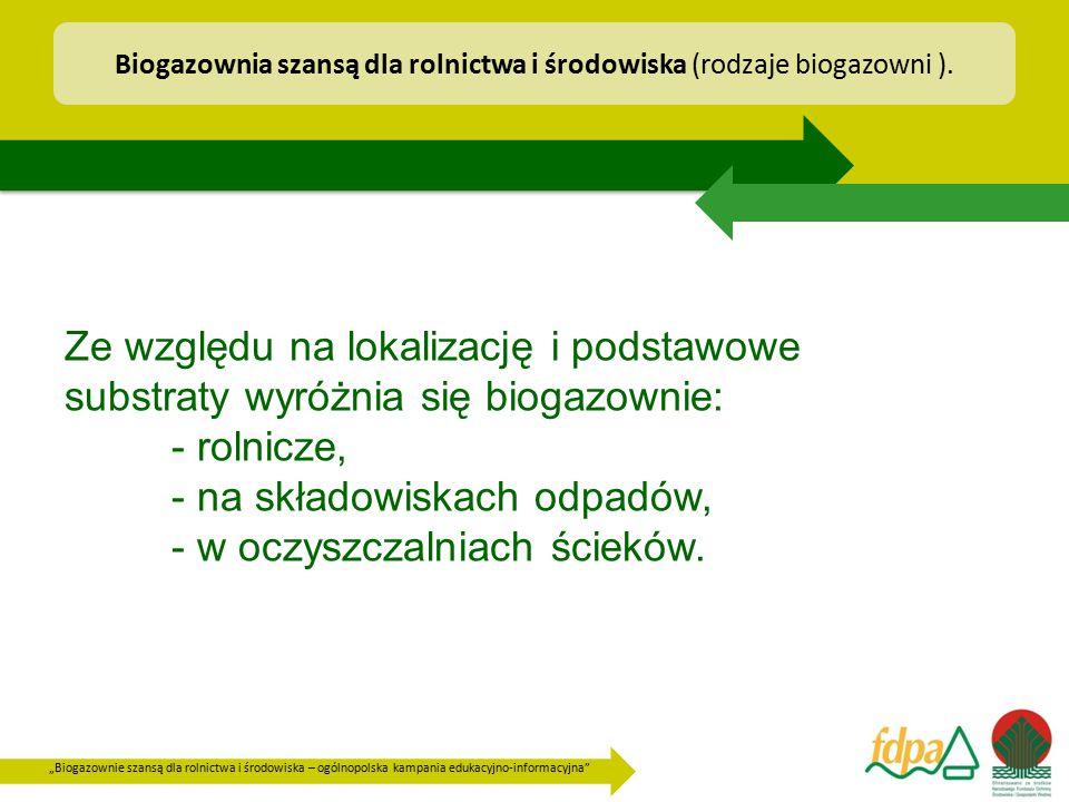"""""""Biogazownie szansą dla rolnictwa i środowiska – ogólnopolska kampania edukacyjno-informacyjna"""" Biogazownia szansą dla rolnictwa i środowiska (rodzaje"""