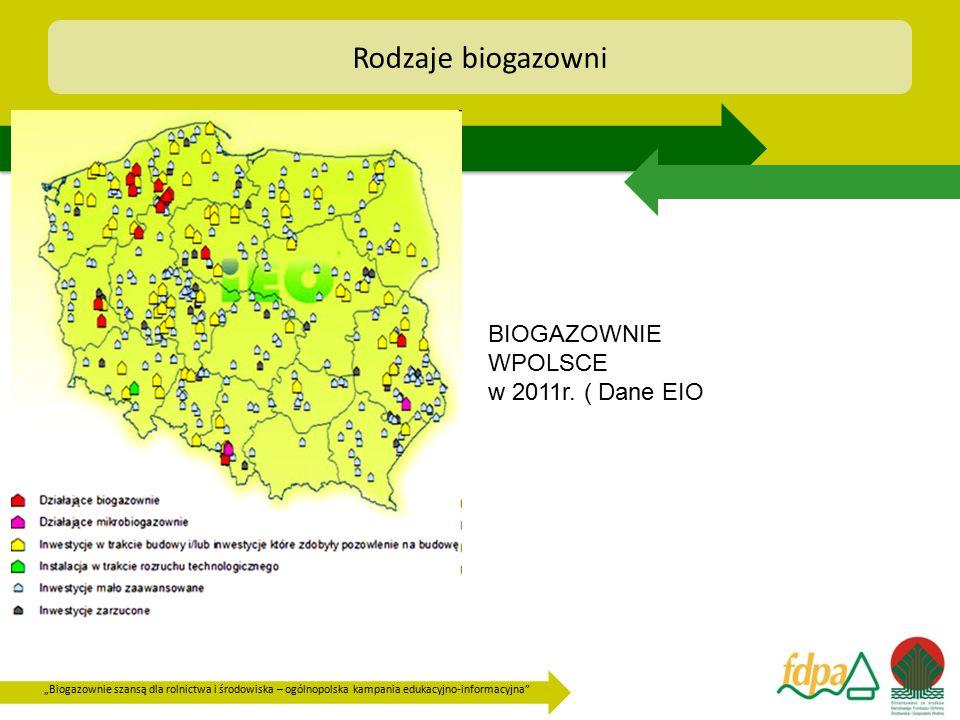 """""""Biogazownie szansą dla rolnictwa i środowiska – ogólnopolska kampania edukacyjno-informacyjna"""" Rodzaje biogazowni BIOGAZOWNIE WPOLSCE w 2011r. ( Dane"""