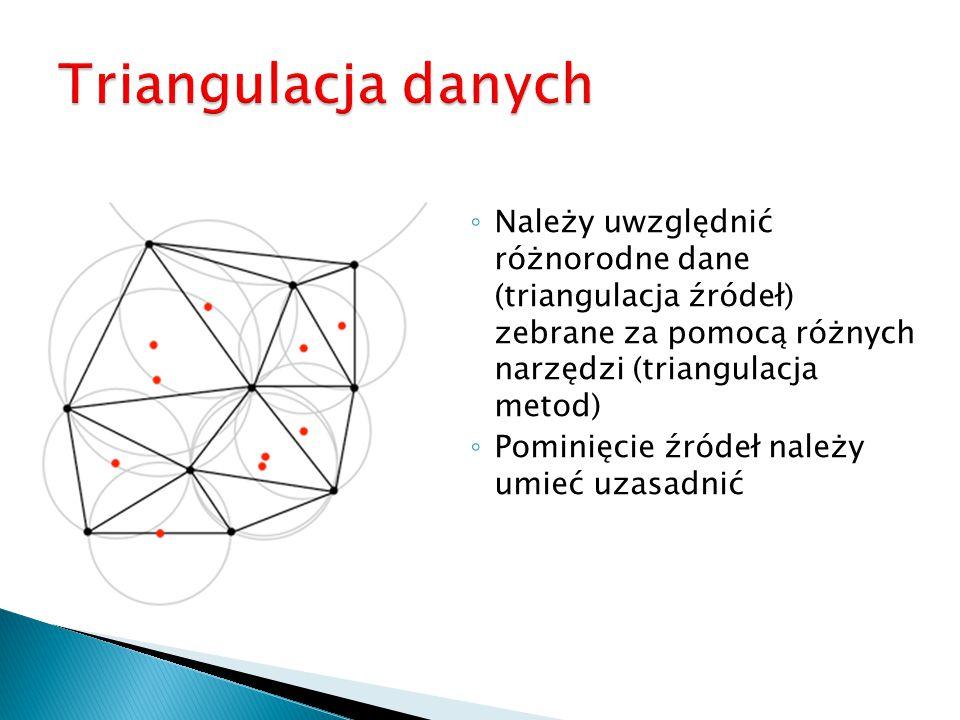 ◦ Należy uwzględnić różnorodne dane (triangulacja źródeł) zebrane za pomocą różnych narzędzi (triangulacja metod) ◦ Pominięcie źródeł należy umieć uzasadnić