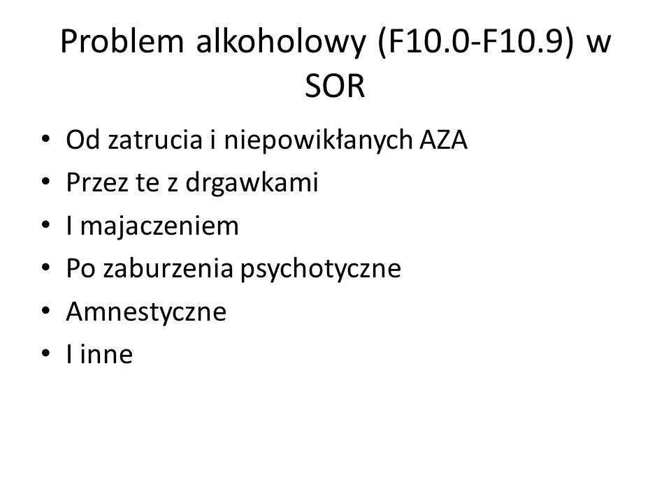 Problem alkoholowy (F10.0-F10.9) w SOR Od zatrucia i niepowikłanych AZA Przez te z drgawkami I majaczeniem Po zaburzenia psychotyczne Amnestyczne I inne