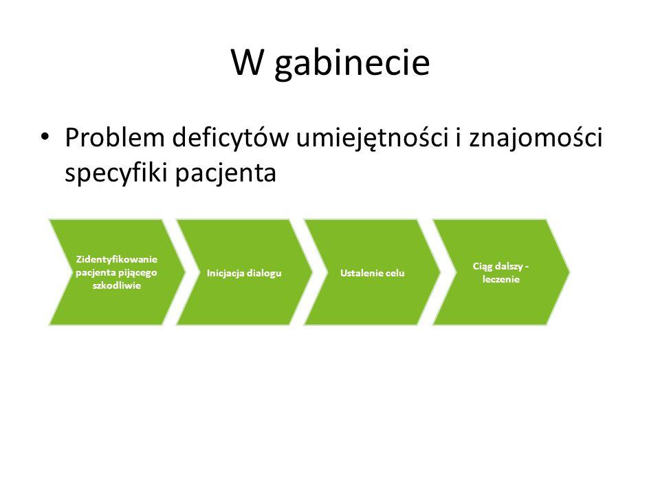 4 etapy Zidentyfikowanie pacjenta pijącego szkodliwie Inicjacja dialoguUstalenie celu Ciąg dalszy - leczenie W gabinecie Problem deficytów umiejętności i znajomości specyfiki pacjenta