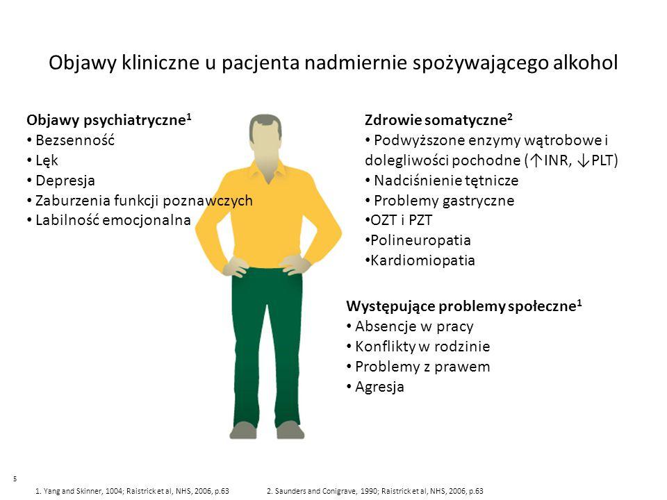 Objawy kliniczne u pacjenta nadmiernie spożywającego alkohol 5 Zdrowie somatyczne 2 Podwyższone enzymy wątrobowe i dolegliwości pochodne (↑INR, ↓PLT) Nadciśnienie tętnicze Problemy gastryczne OZT i PZT Polineuropatia Kardiomiopatia Objawy psychiatryczne 1 Bezsenność Lęk Depresja Zaburzenia funkcji poznawczych Labilność emocjonalna 2.