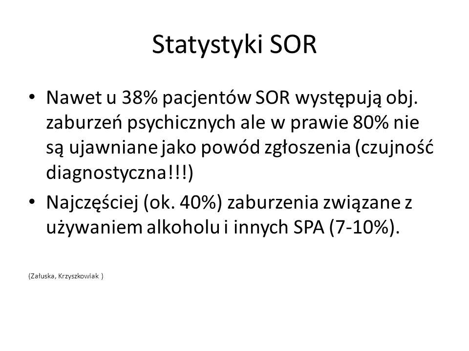 Statystyki SOR Nawet u 38% pacjentów SOR występują obj.