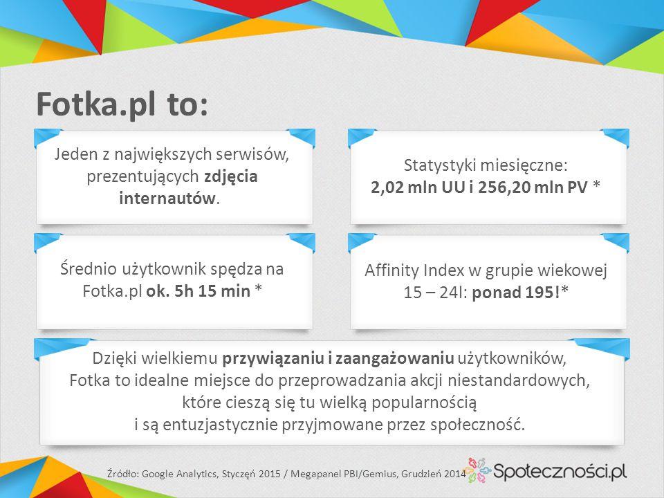 Fotka.pl to: Jeden z największych serwisów, prezentujących zdjęcia internautów. Statystyki miesięczne: 2,02 mln UU i 256,20 mln PV * Średnio użytkowni
