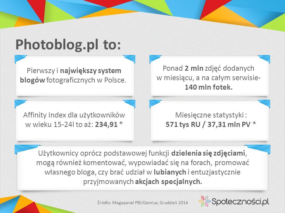 Photoblog.pl to: Pierwszy i największy system blogów fotograficznych w Polsce. Ponad 2 mln zdjęć dodanych w miesiącu, a na całym serwisie- 140 mln fot