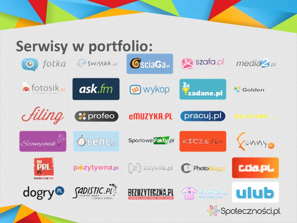 Serwisy w portfolio: