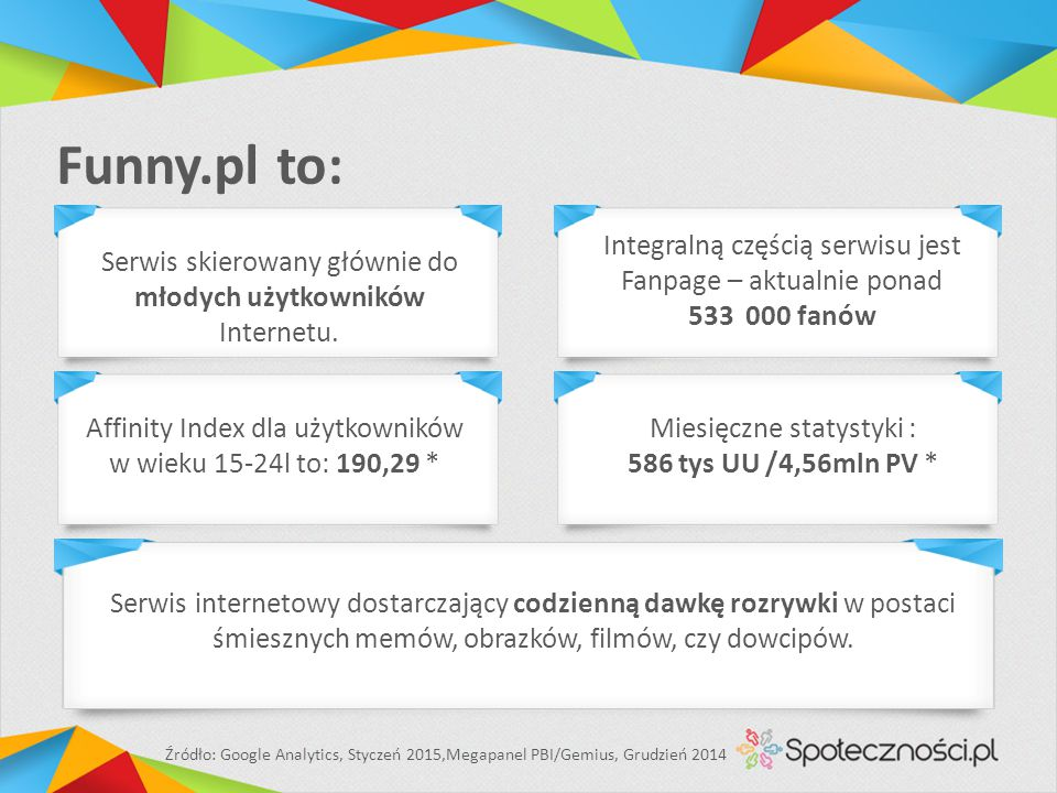 Funny.pl to: Miesięczne statystyki : 586 tys UU /4,56mln PV * Serwis internetowy dostarczający codzienną dawkę rozrywki w postaci śmiesznych memów, ob