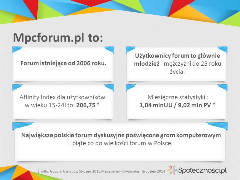 Mpcforum.pl to: Miesięczne statystyki : 1,04 mlnUU / 9,02 mln PV * Największe polskie forum dyskusyjne poświęcone grom komputerowym i piąte co do wielkości forum w Polsce.