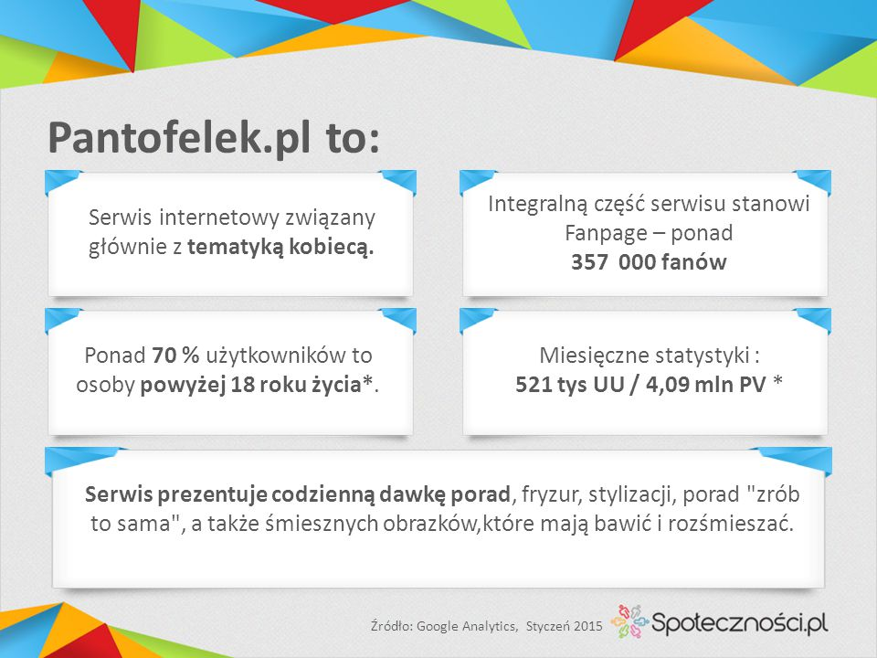 Pantofelek.pl to: Miesięczne statystyki : 521 tys UU / 4,09 mln PV * Serwis prezentuje codzienną dawkę porad, fryzur, stylizacji, porad zrób to sama , a także śmiesznych obrazków,które mają bawić i rozśmieszać.