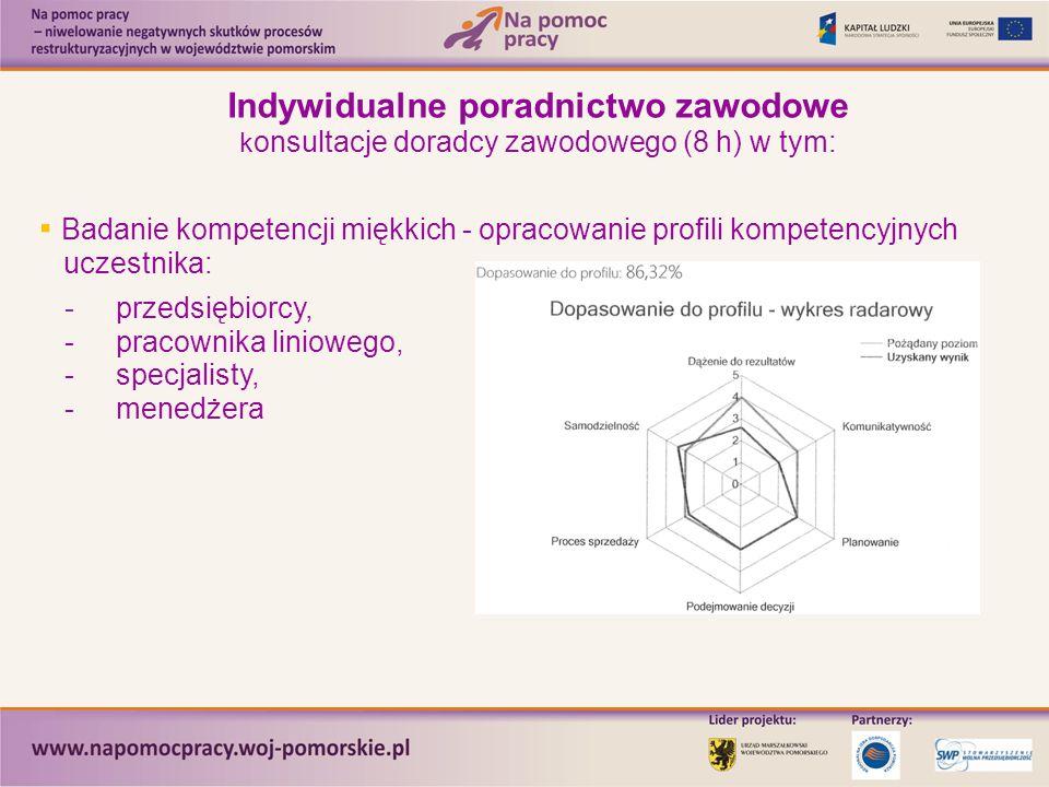 Indywidualne poradnictwo zawodowe k onsultacje doradcy zawodowego (8 h) w tym: ▪ Badanie kompetencji miękkich - opracowanie profili kompetencyjnych uc