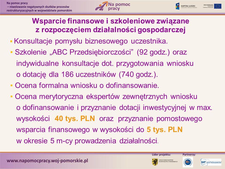 """Wsparcie finansowe i szkoleniowe związane z rozpoczęciem działalności gospodarczej ▪ Konsultacje pomysłu biznesowego uczestnika. ▪ Szkolenie """"ABC Prze"""