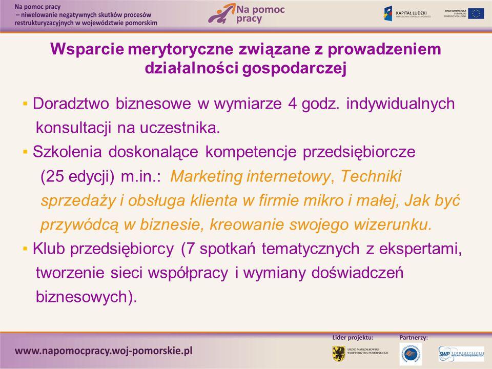 Wsparcie merytoryczne związane z prowadzeniem działalności gospodarczej ▪ Doradztwo biznesowe w wymiarze 4 godz. indywidualnych konsultacji na uczestn