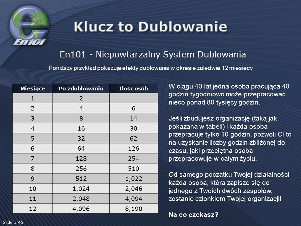En101 - Niepowtarzalny System Dublowania Poniższy przykład pokazuje efekty dublowania w okresie zaledwie 12 miesięcy MiesiącePo zdublowaniuIlość osób